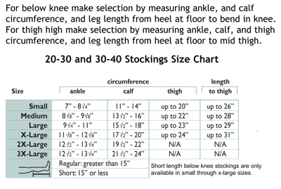 Compression Stockings | Hosiery | Medical Supply | Home Health Depot | Los Angeles | South Bay | Long Beach | Carson, Torrance, San Pedro, Palos Verdes, Santa Monica, Lomita, Redondo Beach, Compton, Gardena, Manhattan Beach, 8868 Chart